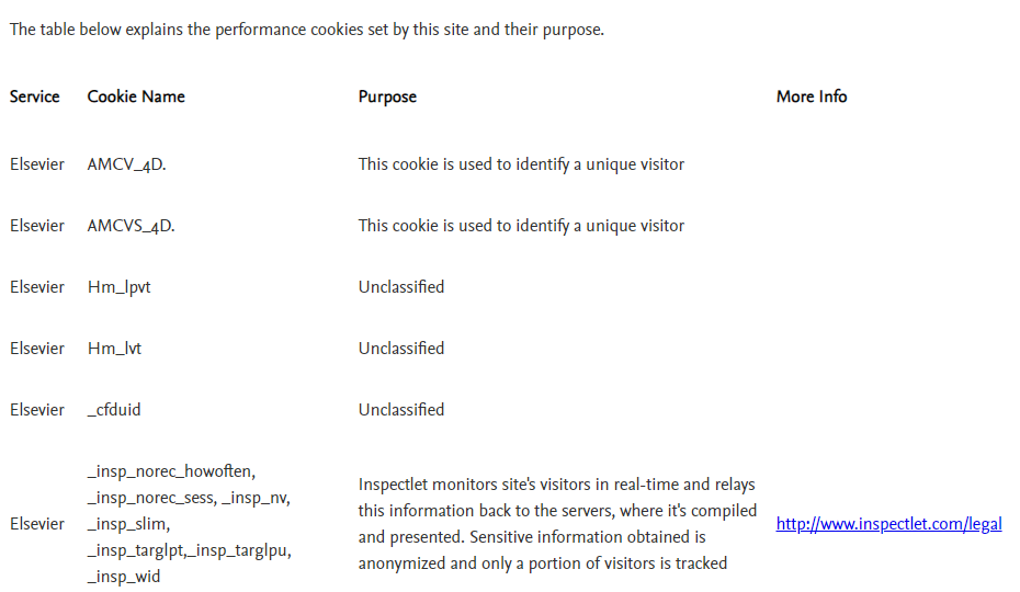GDPR Compliant Cookie Policy