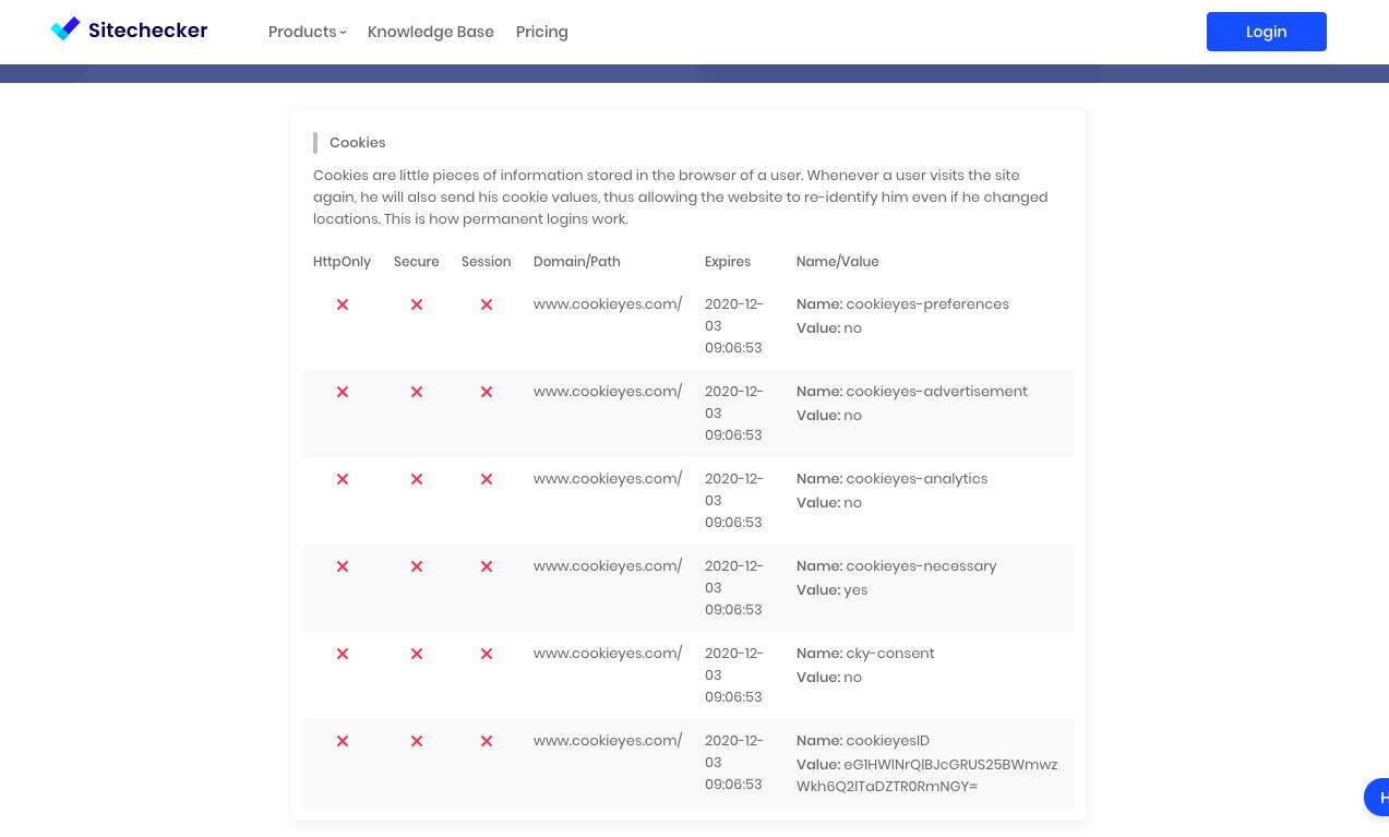 SiteChecker cookie checker tool